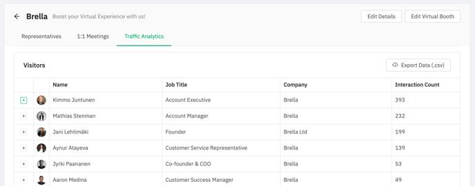 Understanding your post-event data: Sponsors